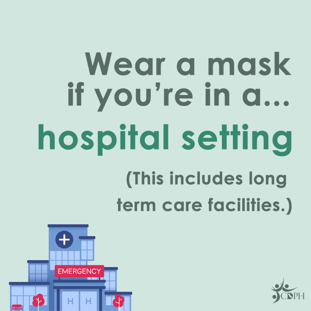 """Blue/red hospital on your bottom left. In the center; """"Wear a mask if you're in a... hospital setting (this includes long term care facilities.)"""""""