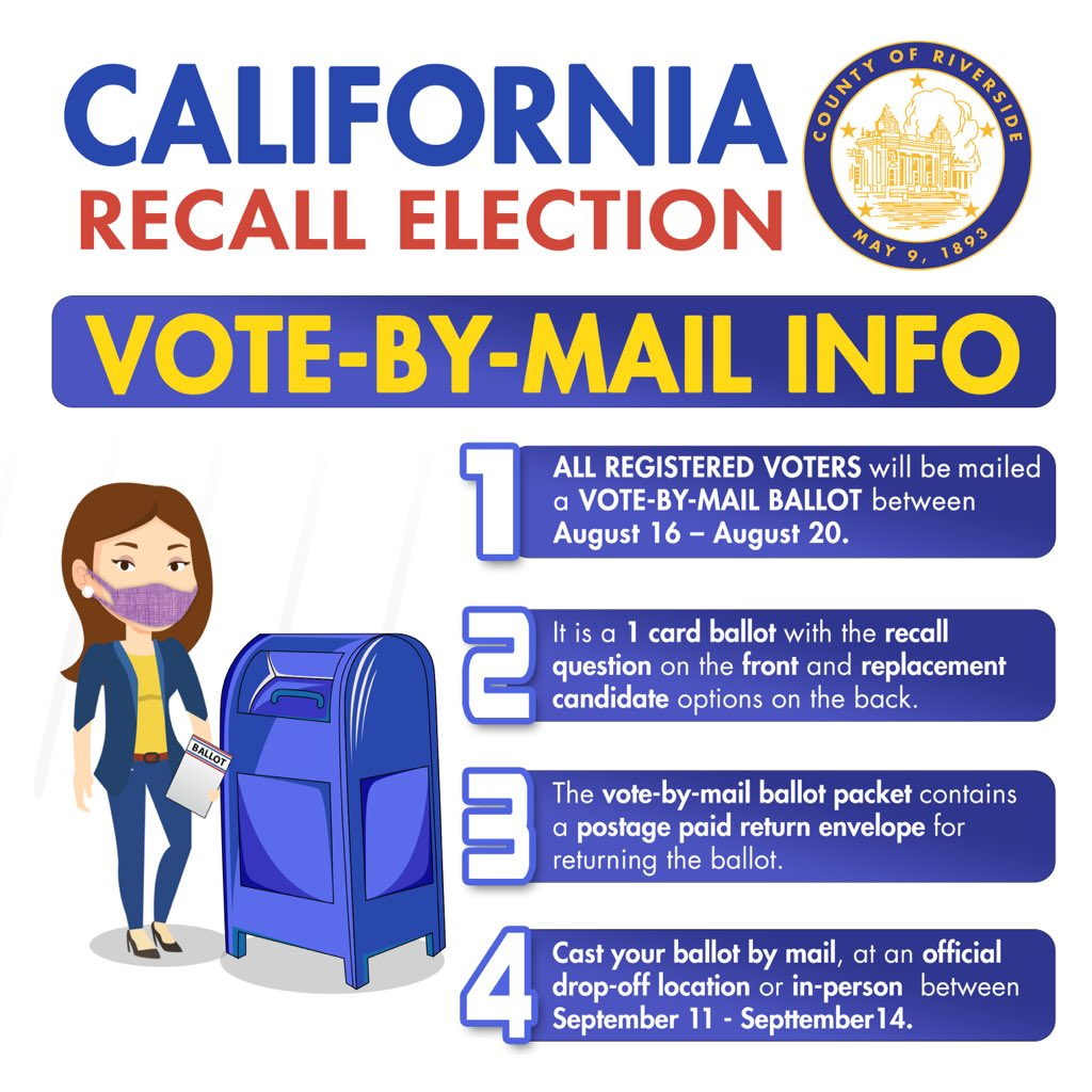 """[ID Description for ALT IMAGES: Graphic design of a person wearing purple mask standing next to the mailbox. On the right side in numbered list: """"1: ALL REGISTERED VOTERS will be mailed a VOTE-BY-MAIL BALLOT between August 16- August 20. 2: It is a 1 card ballot with the recall question on the front and replacement candidate options on the back. 3. The vote-by-mail ballot packet contains a postage paid return envelope for returning the ballot. 4. Cast your ballot by mail, at an official drop-off location or in-person between September 11- September 14.""""]"""