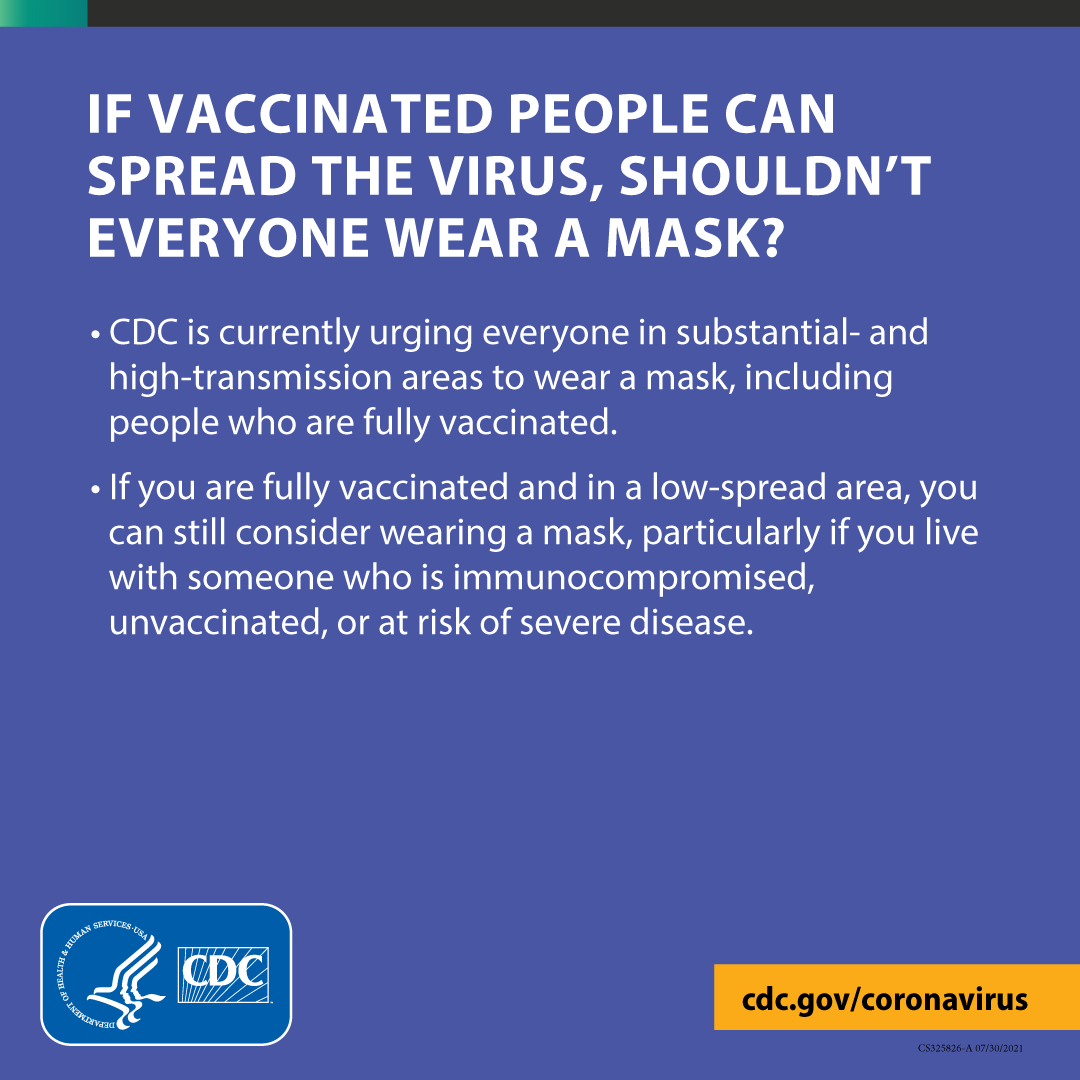 """If you live in an area with substantial or high spread of COVID-19, you should wear a mask in public indoor settings, even if fully vaccinated. If you are fully vaccinated and in a low-spread area, you can still consider wearing a mask, particularly if you live with someone who is immunocompromised, unvaccinated, or at risk of severe disease. Visit CDC's COVID Data Tracker to find out your area's level of COVID-19 spread: https://bit.ly/2Hw1EZZ. [ID Description for ALT IMAGE: Purple background. White uppercase font: """"IF VACCINATED PEOPLE CAN SPREAD THE VIRUS, SHOULDN'T EVERYONE WEAR MASK?"""" Next in bulleted list; """"CDC is currently urging everyone in substantial - and high-transmission areas to wear a mask, including people who are fully vaccinated."""" """"If you are fully vaccinated and in a low-spread area, you can still consider wearing a mask, particularly if you live with someone who is immunocompromised, unvaccinated, or at risk of severe disease."""" Bottom left: CDC logo Bottom right in yellow banner and black font: """"cdc.gov/coronavirus""""]"""